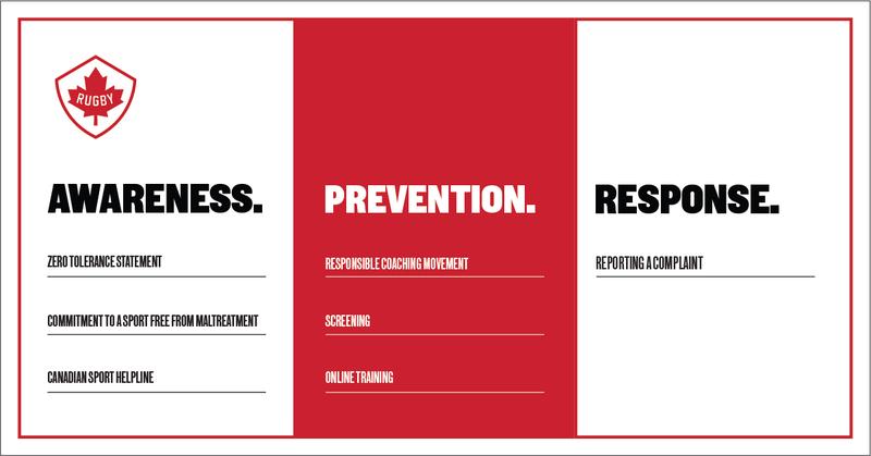 SAFE SPORT TOOLKIT AND FRAMEWORK